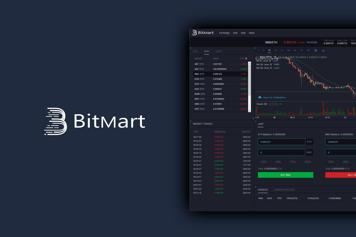 【完全版】ビットマート BitMart取引所のSSF設定方法を解説